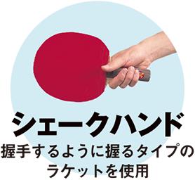 シェークハンド 握手するように握るタイプのラケットを使用